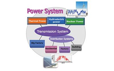 先進電力システム寄付講座